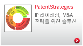 PatentStrategies